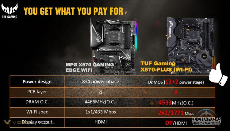 ASUS X570 Fighting Guide gigabyte Msi Marketing Controvertial 02