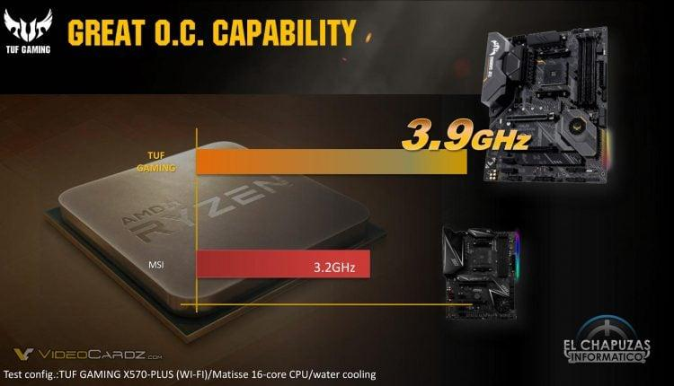 ASUS X570 Fighting Guide gigabyte Msi Marketing Controvertial 05