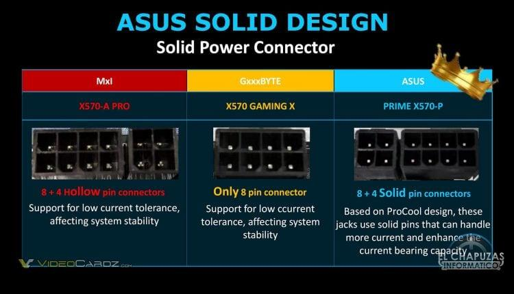 ASUS X570 Fighting Guide gigabyte Msi Marketing Controvertial 13