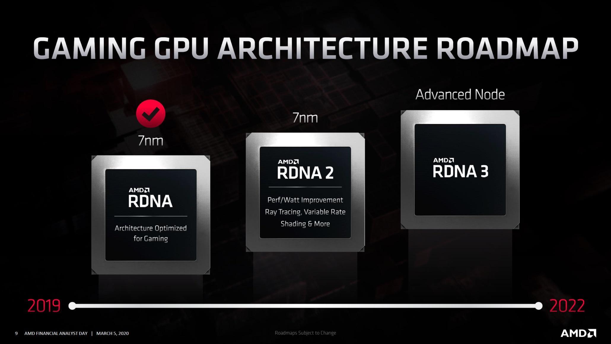 AMD Radeon Roadmap rdna radna 2 rdna 3