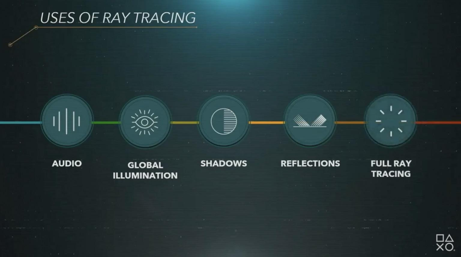 https://www.omgpu.com/wp-content/uploads/2020/03/Sony-Playstation-5-PS5-ray-tracing.jpg