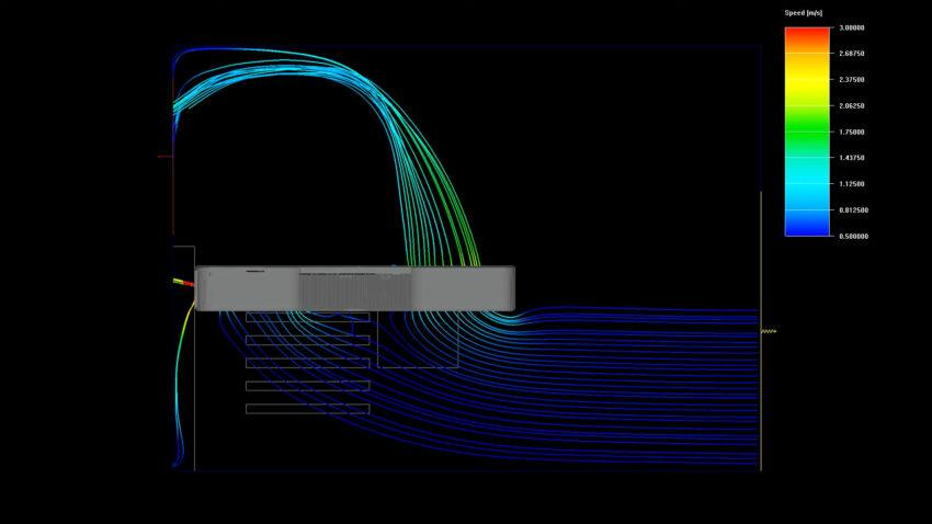 Nvidia Geforce Rtx 3000 Dissipation Thermique Flux Air