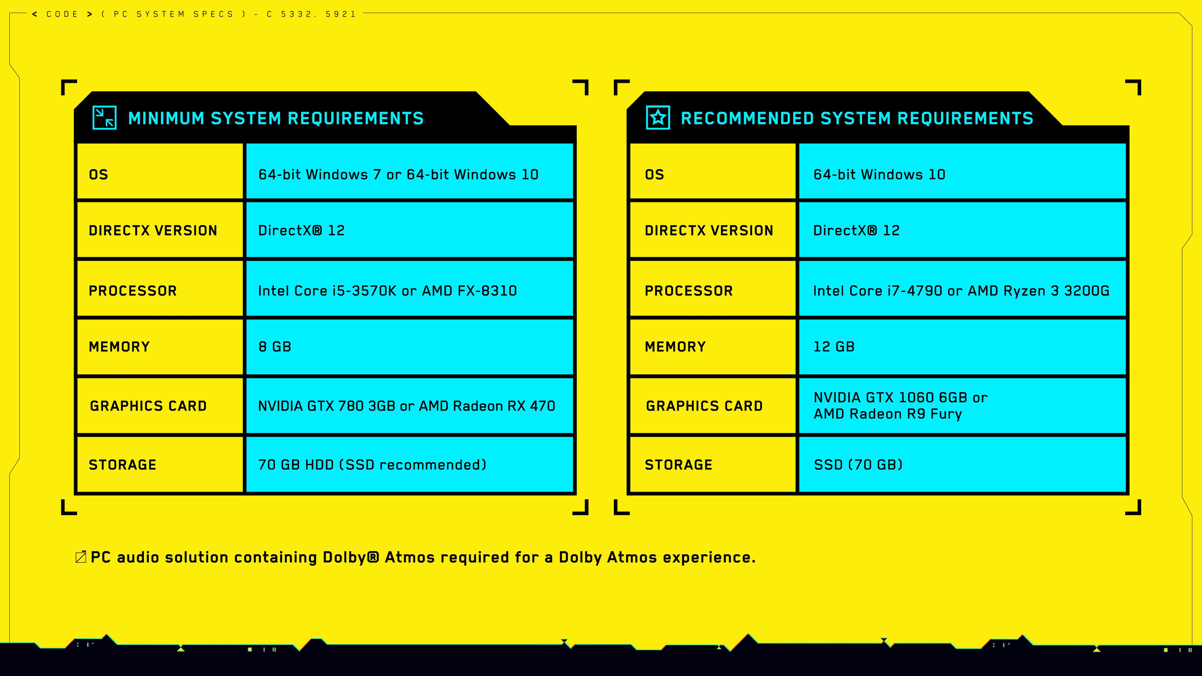 Cyberpunk 2077 Configurations Minimum Recommandée