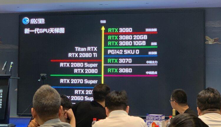 Galax Geforce Rtx 3000 Roadmap Rtx 3060 Rtx 3080 20go