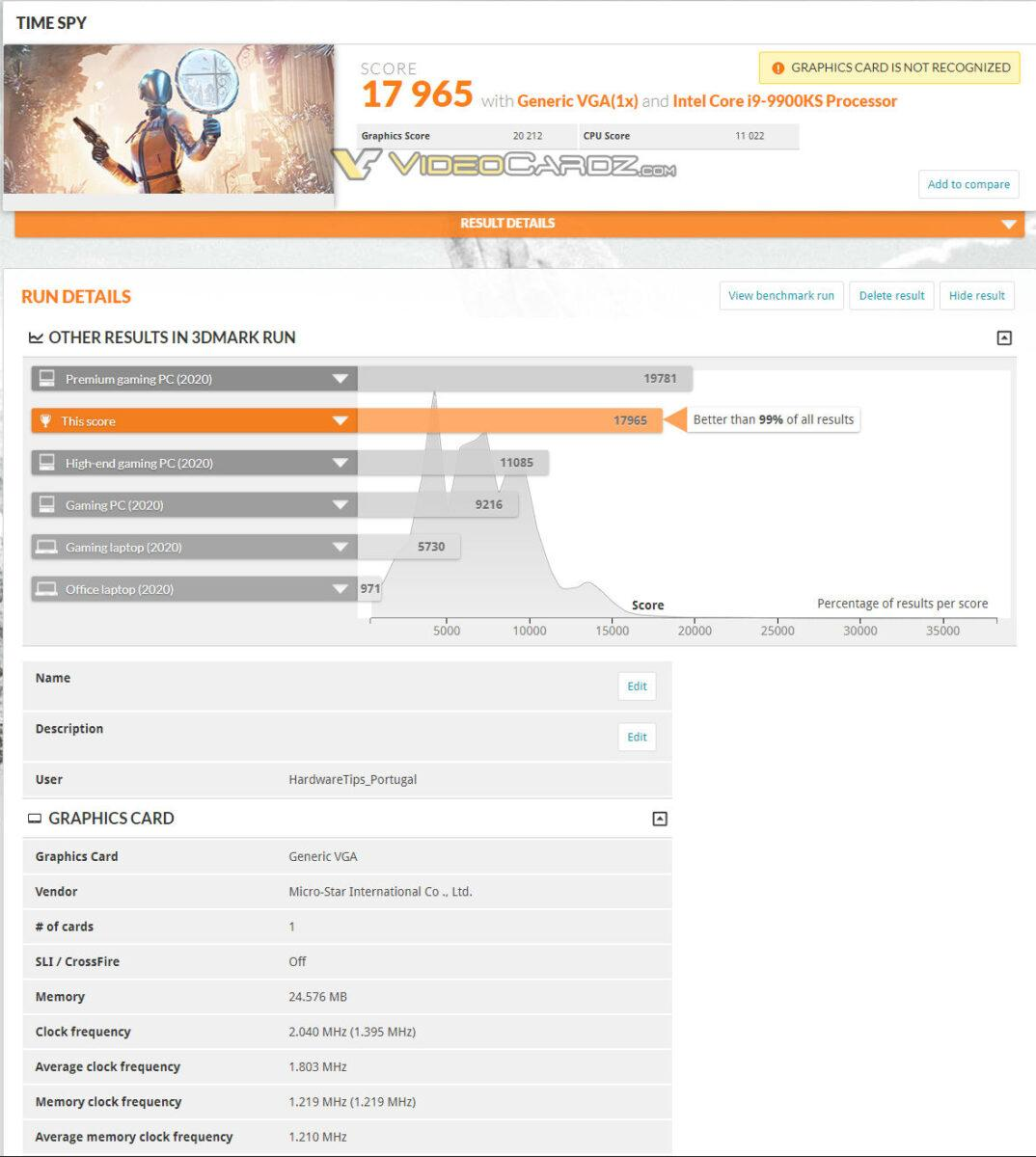 Nvidia Geforce Rtx 3090 Scores 3dmark Time Spy 1
