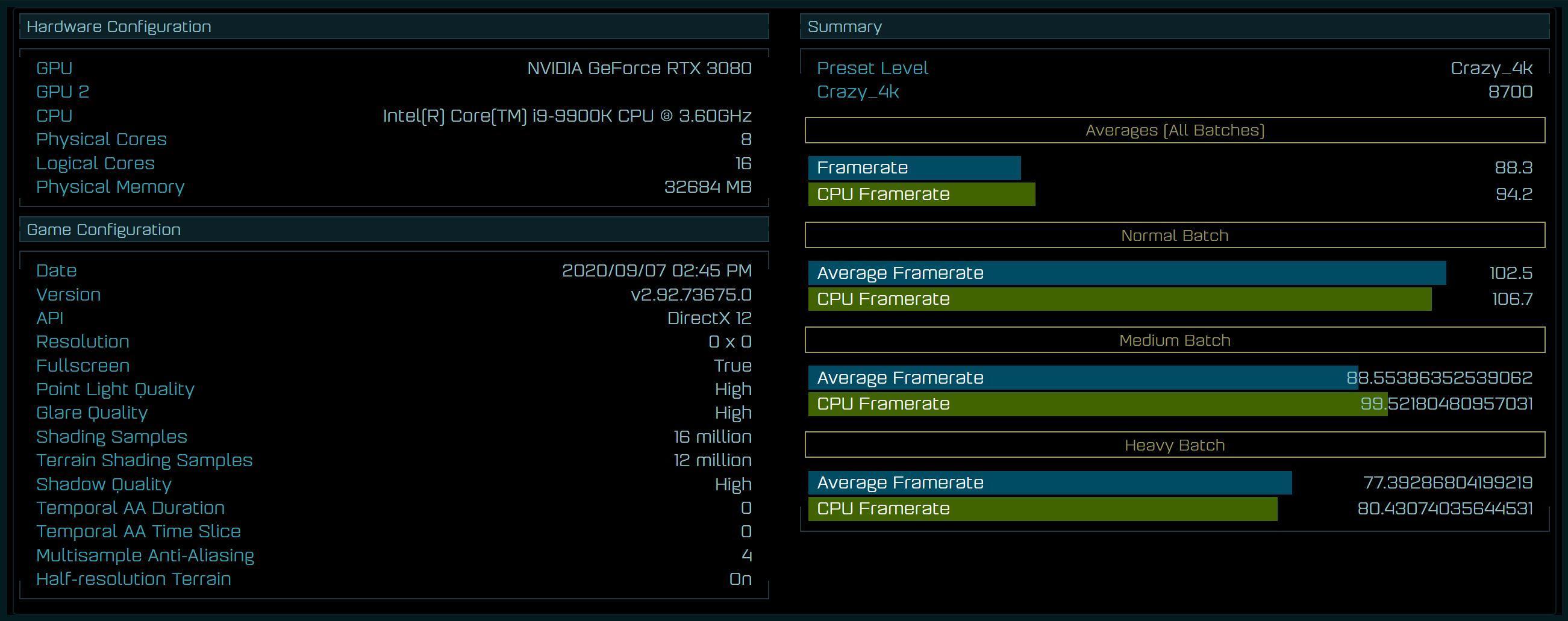 Nvidia Geforce Rtx 3080 Benchmark Ashes Of The Singularity 4k