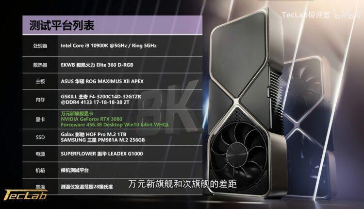 Nvidia Rtx 3090 Test Chinois