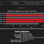 Amd Radeon Rx 6000 Rx 6900 Xt Rx 6800 Xt Rx 6800 Rdna 2 Graphics Card Benchmarks 4k Resident Evil 3