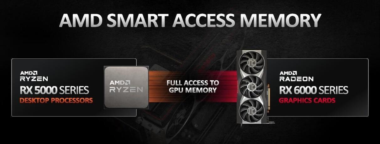 Amd Smart Access Memory Rage Mode