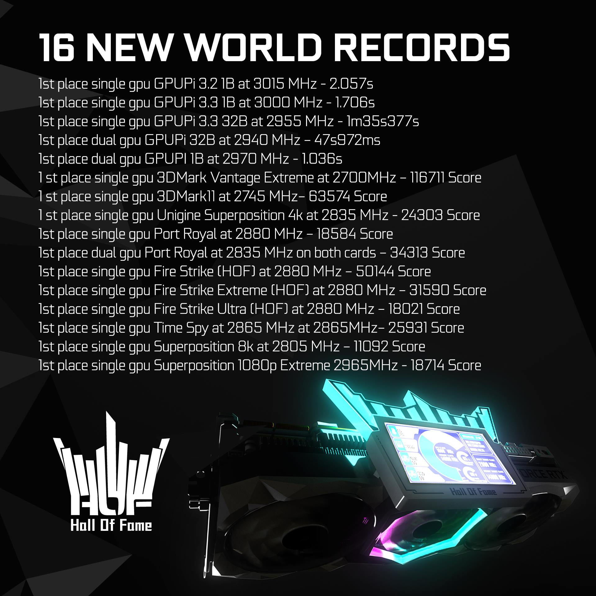 Galax Rtx 3090 Hof Overclocking World Records