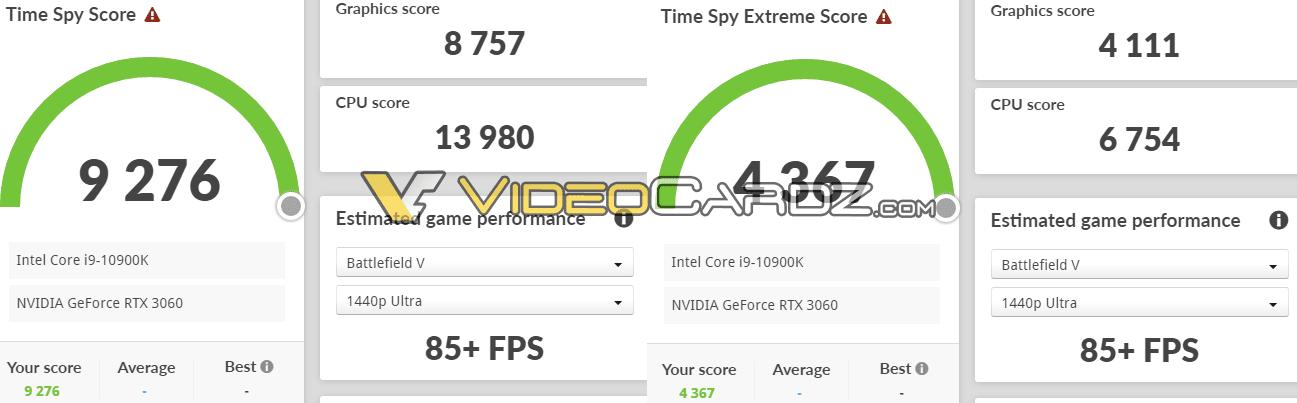 Nvidia Geforce Rtx 3060 3dmark Time Spy Performance Score