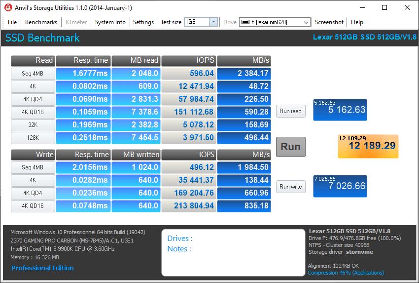 Lexar Ssd Nm620 512 Go Gb Anvil Storage Utilities 46% Benchmark Omgpu Test