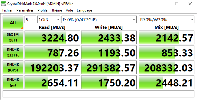 Lexar Ssd Nm620 512 Go Gb Crystal Disk Mark 7 Peak Benchmark Omgpu Test