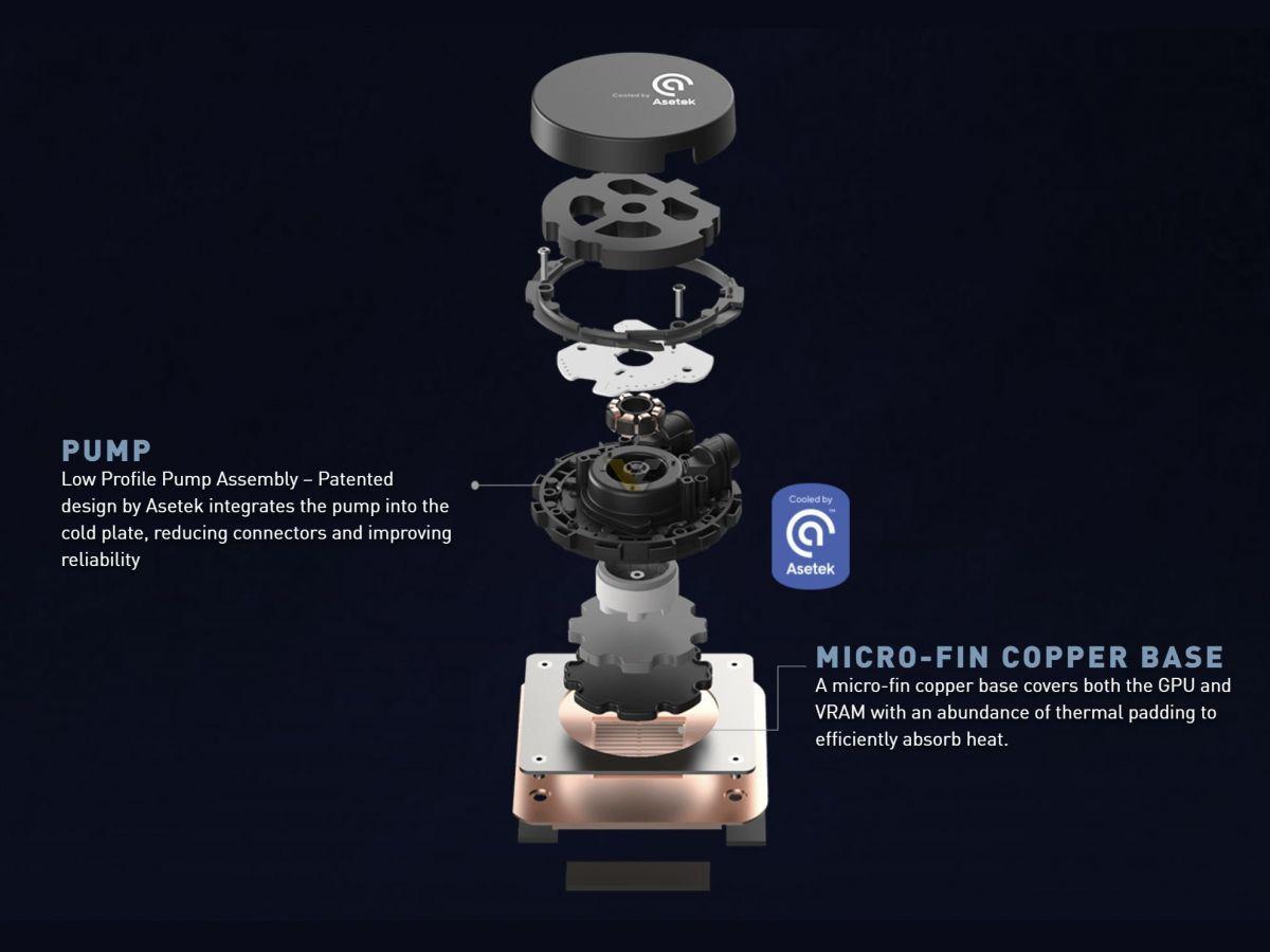 Msi Geforce Rtx 3080 10gb Sea Hawk X Pump Pompe
