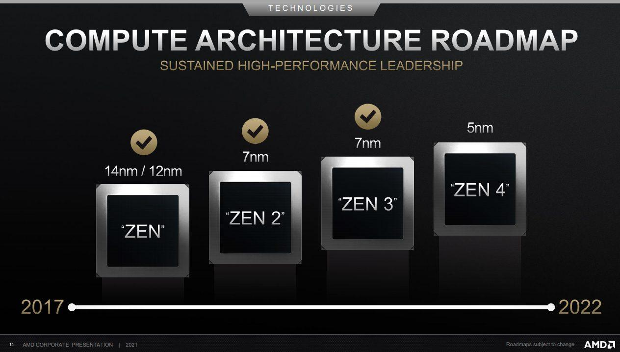 Amd Zen 4 Raphael Cpu Processor Processeur