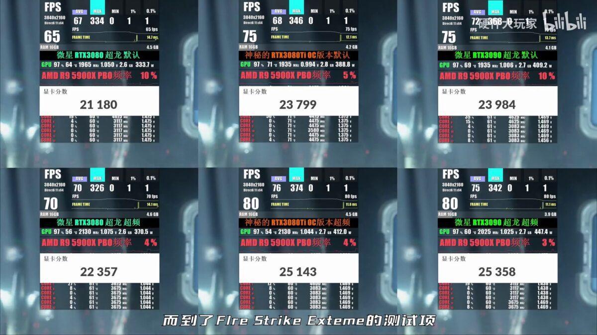 Rtx 3080 Ti 3dmark Firestrike Score