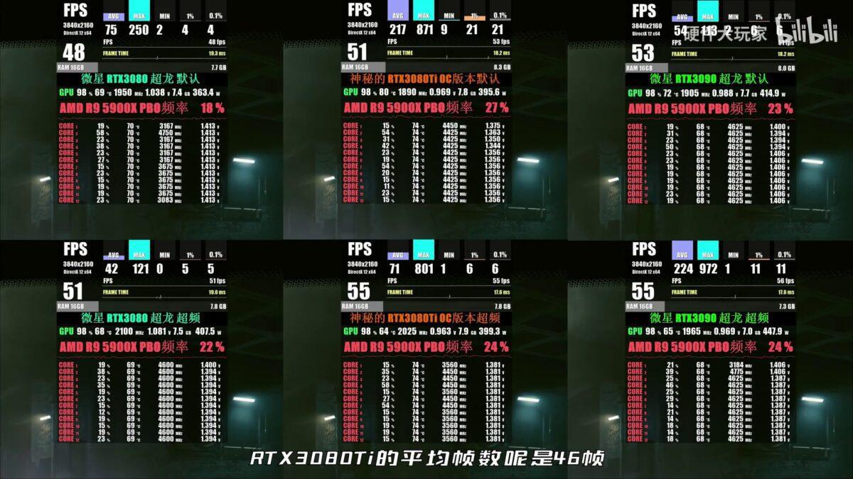 Rtx 3080 Ti Cyberpunk 2077 Benchmark Score