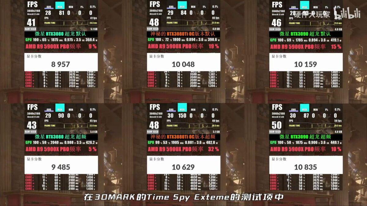 Rtx 3080 Ti Timespy Benchmark Score
