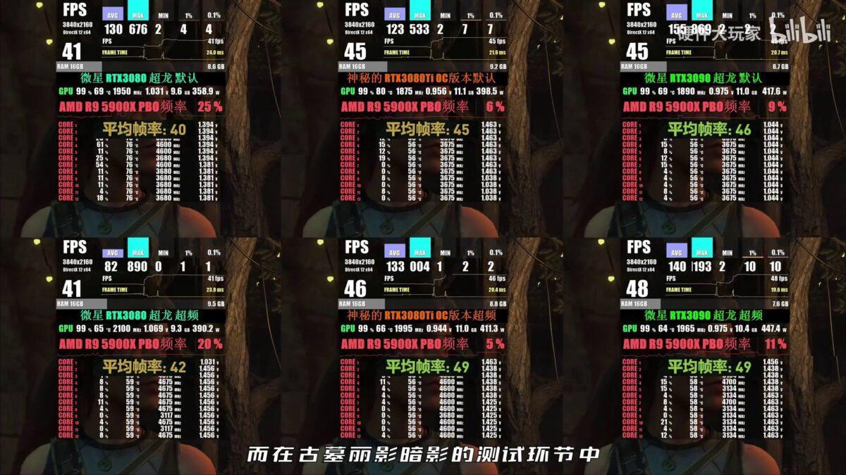 Rtx 3080 Ti Shadow Of The Tomb Raider Score