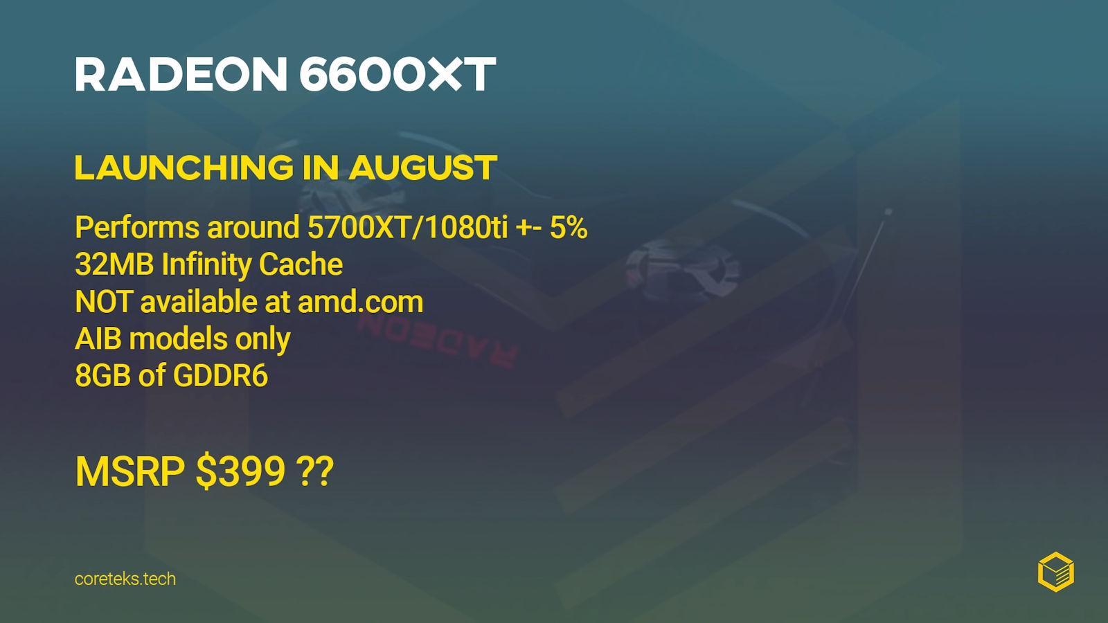 Amd Radeon Rx 6600xt Sortie Launch