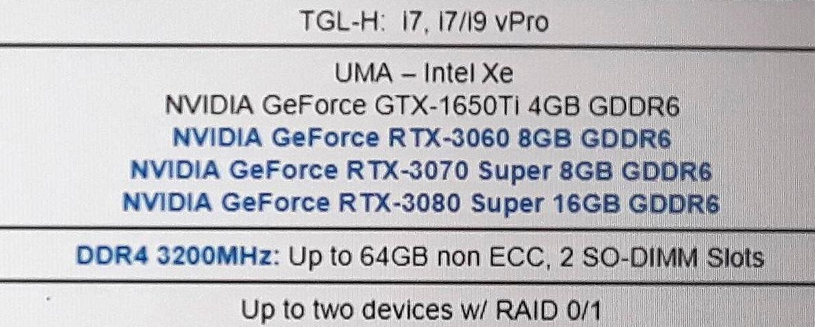 Nvidia Geforce Rtx 3080 Super Rtx 3070 Super Laptop
