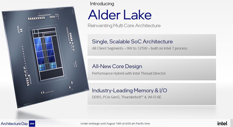 Intel Alder Lake Processeur