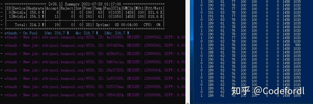 Nvidia Cmp 170hx Hashrate Crypto Mining Eth