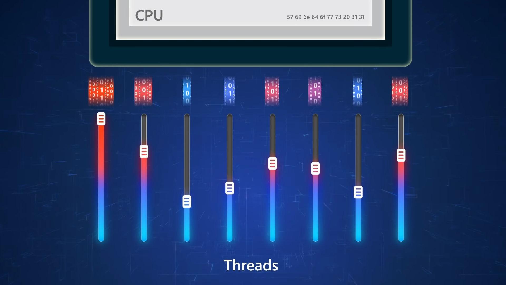 Windows 11 Threads Processor Processeur